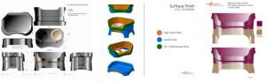 Industrial design renderings, pet feeder renderings