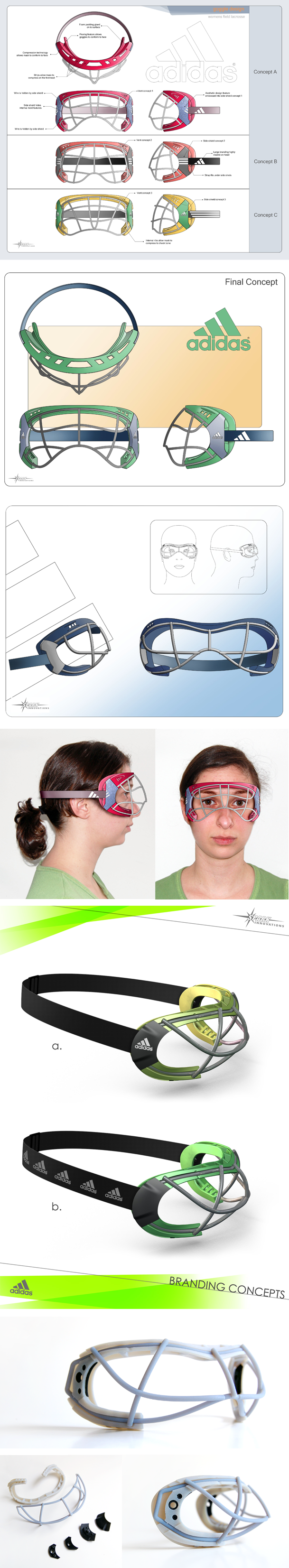Inventor Help & Product Development: Adidas Women-Lacross-Goggles