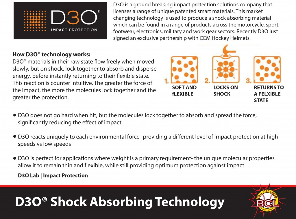 D3O, Shock Absorbing materials