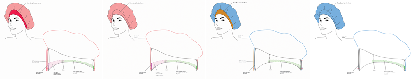 TIARA Shower Cap Concepts