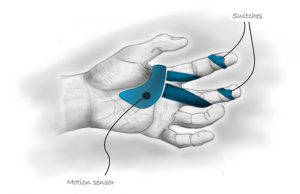 airmouse, Wearable, technology, mouse, design, industrial design, product design, sketches