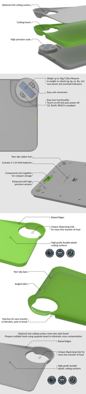 Nutriscale Design Process | Kickstarters Campaign
