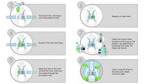 Graphic Manuals, illustrations, visualization, spark innovations