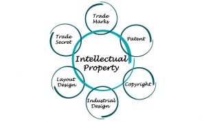 Intellectual Property, startups, patent, protection, product design