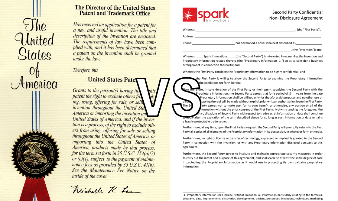 When To Use A Non Disclosure Agreement Nda Use Spark Innovations