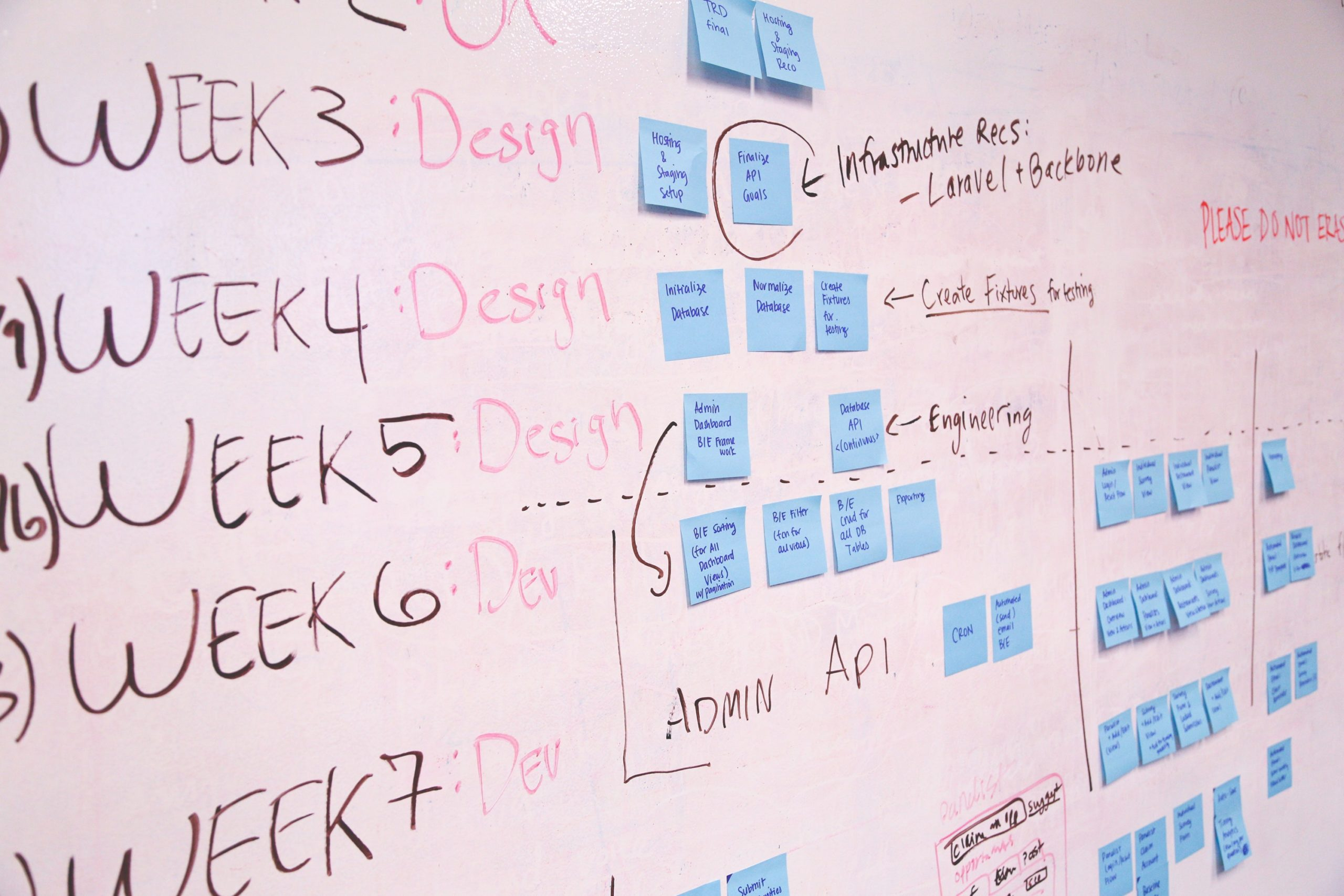 Product Development process when you have an idea