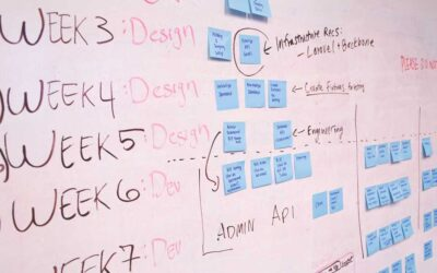 How To Find The Best Product Design Company?
